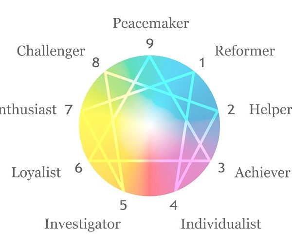 How the Enneagram Can Make Your Life (and Relationships) Better